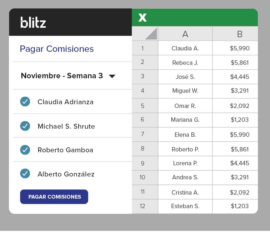Blitz Tablero de pago de comisiones