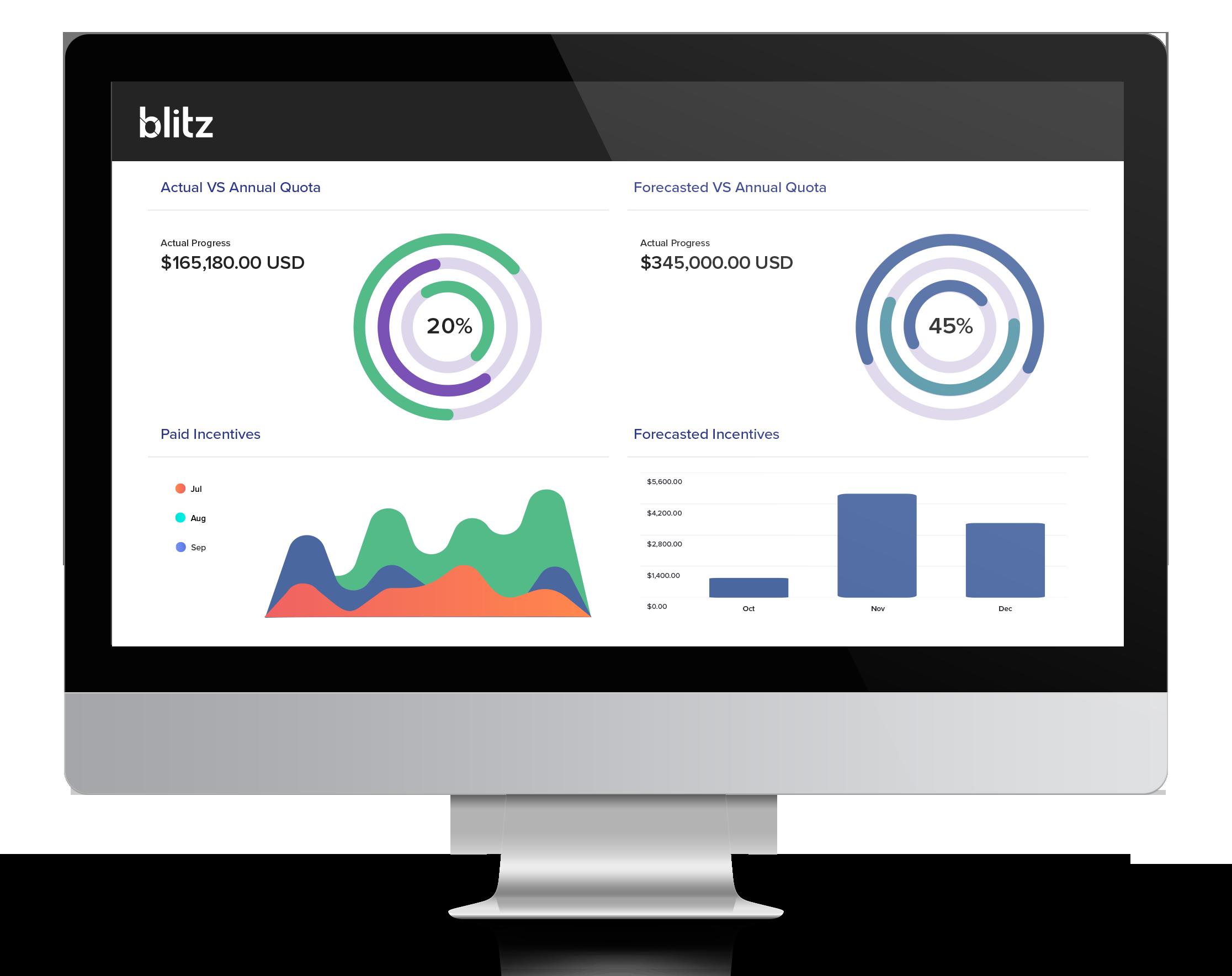 Blitz Commission Management Software