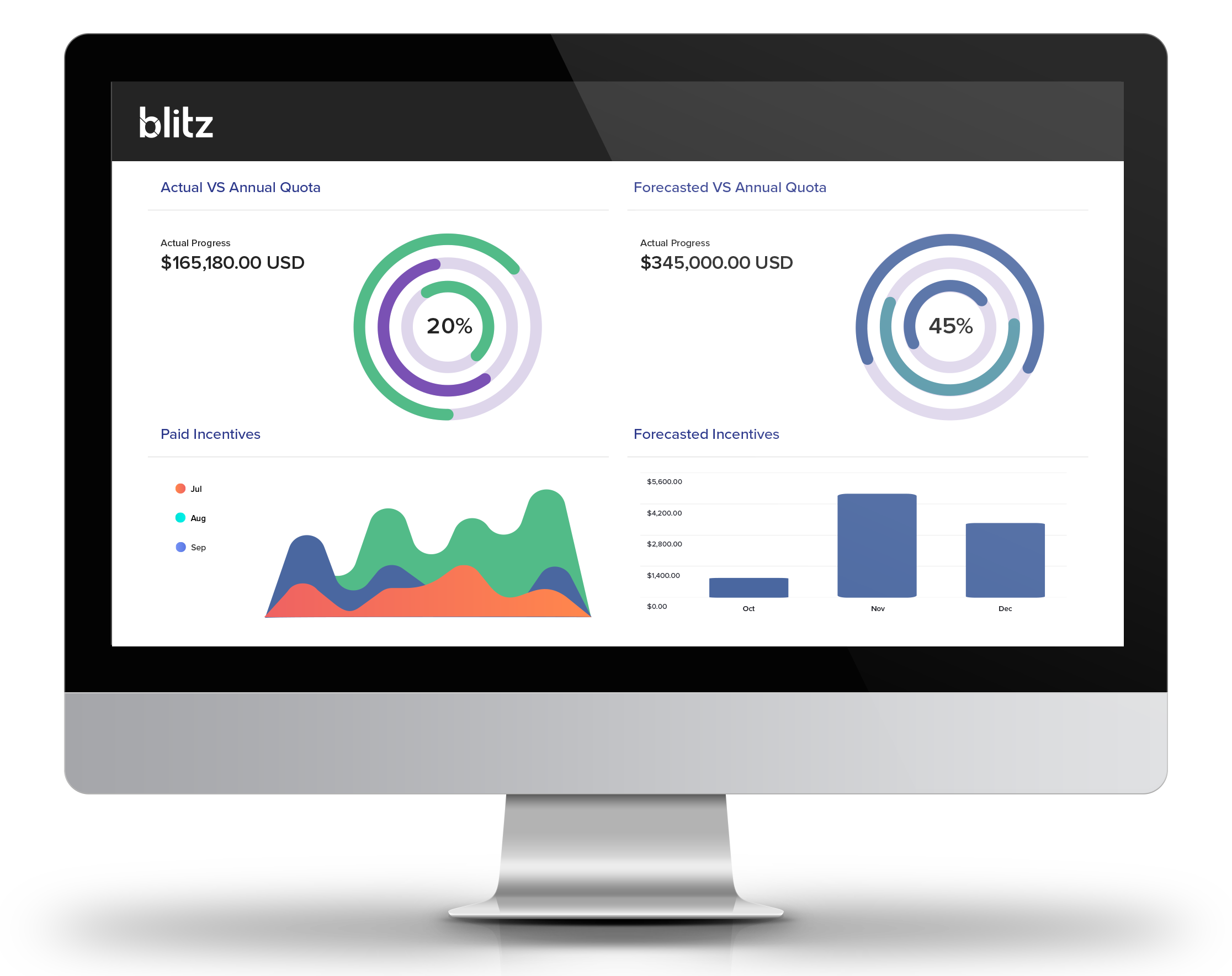 Blitz Commission Management Software